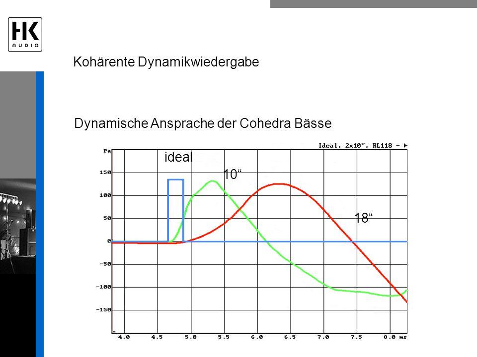 ideal 18 10 Dynamische Ansprache der Cohedra Bässe Kohärente Dynamikwiedergabe