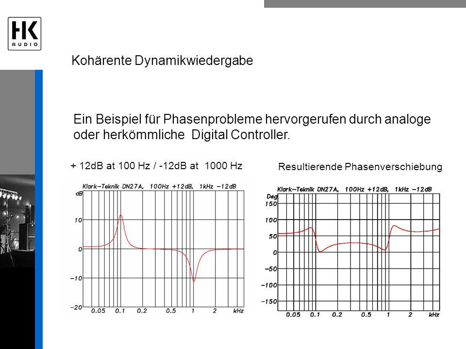 Ein Beispiel für Phasenprobleme hervorgerufen durch analoge oder herkömmliche Digital Controller. + 12dB at 100 Hz / -12dB at 1000 Hz Resultierende Ph