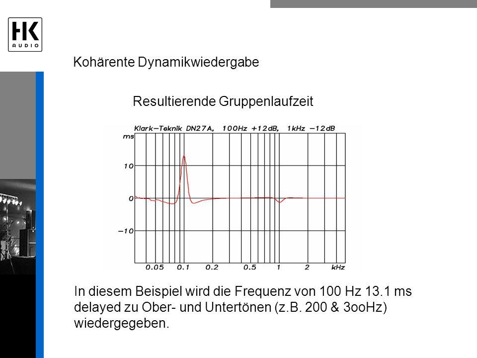 In diesem Beispiel wird die Frequenz von 100 Hz 13.1 ms delayed zu Ober- und Untertönen (z.B. 200 & 3ooHz) wiedergegeben. Resultierende Gruppenlaufzei