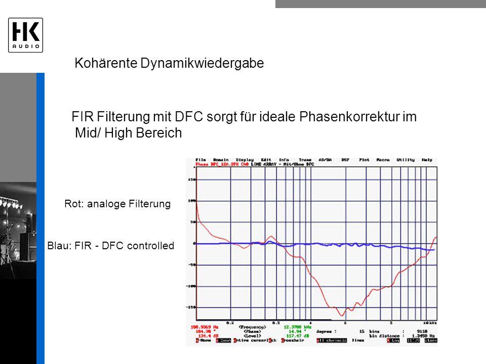 FIR Filterung mit DFC sorgt für ideale Phasenkorrektur im Mid/ High Bereich Rot: analoge Filterung Blau: FIR - DFC controlled Kohärente Dynamikwiederg