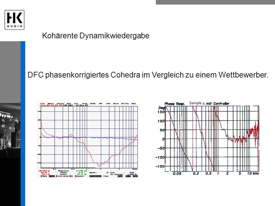 DFC phasenkorrigiertes Cohedra im Vergleich zu einem Wettbewerber. Kohärente Dynamikwiedergabe