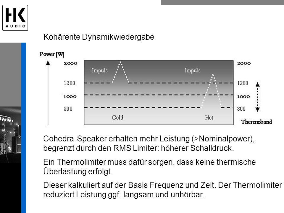 Cohedra Speaker erhalten mehr Leistung (>Nominalpower), begrenzt durch den RMS Limiter: höherer Schalldruck. Dieser kalkuliert auf der Basis Frequenz