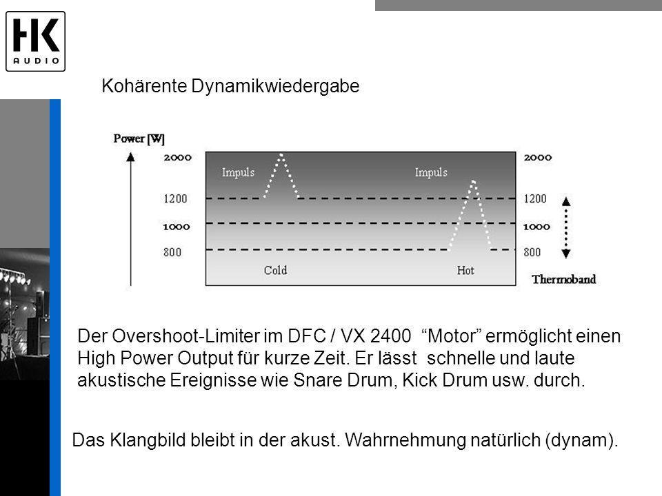 Der Overshoot-Limiter im DFC / VX 2400 Motor ermöglicht einen High Power Output für kurze Zeit. Er lässt schnelle und laute akustische Ereignisse wie