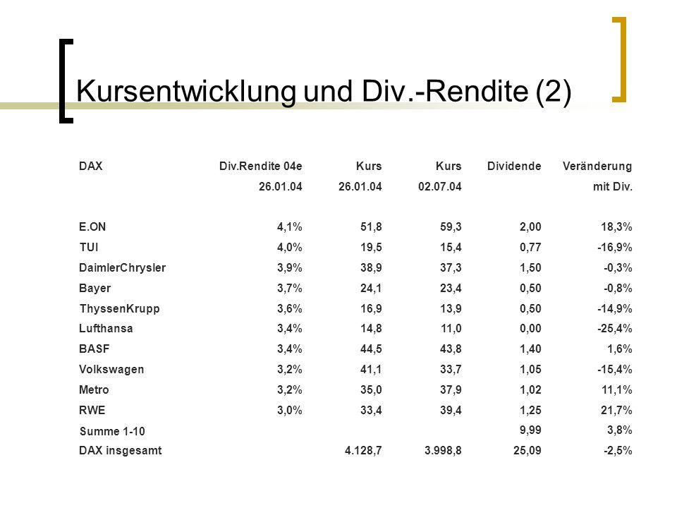 Kursentwicklung und Div.-Rendite (2) DAXDiv.Rendite 04eKurs DividendeVeränderung 26.01.04 02.07.04mit Div. E.ON4,1%51,859,32,0018,3% TUI4,0%19,515,40,