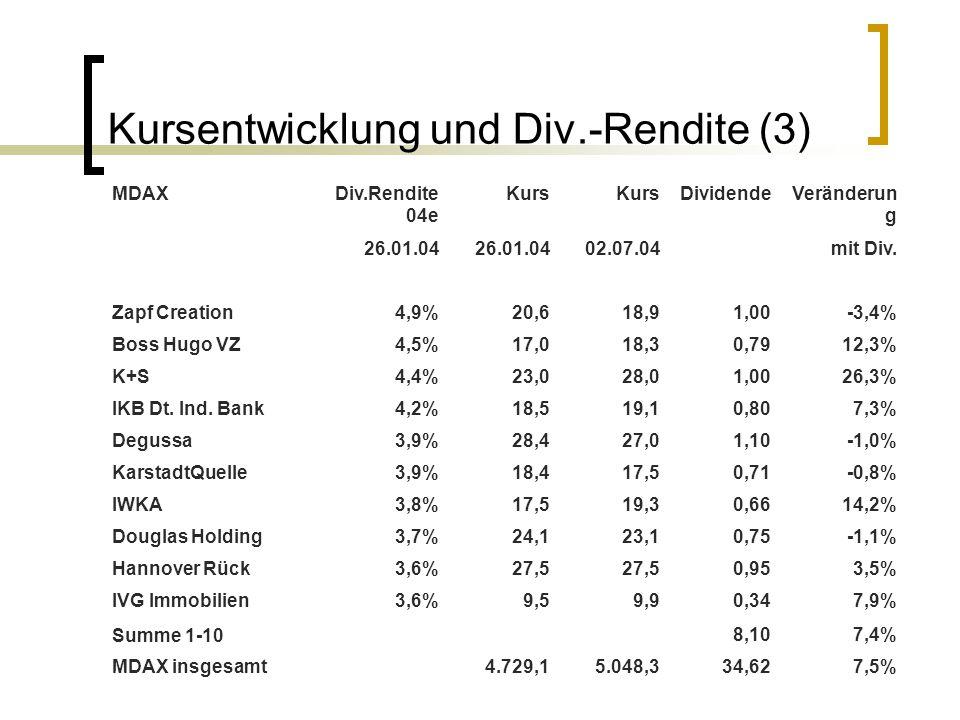 Kursentwicklung und Div.-Rendite (3) MDAXDiv.Rendite 04e Kurs DividendeVeränderun g 26.01.04 02.07.04mit Div. Zapf Creation4,9%20,618,91,00-3,4% Boss