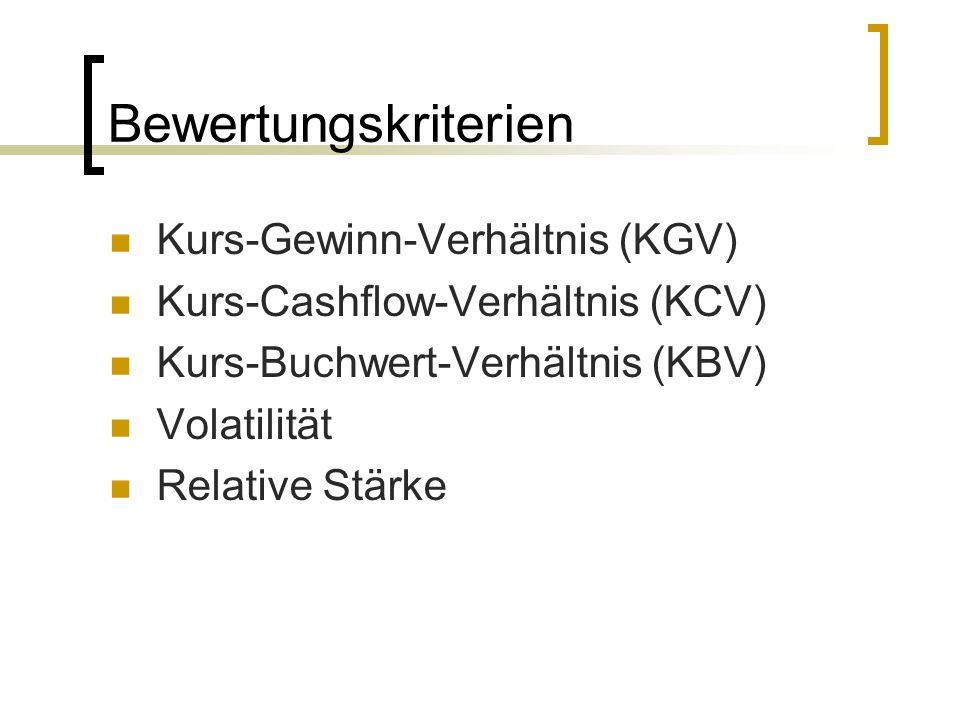 Bewertungskriterien Kurs-Gewinn-Verhältnis (KGV) Kurs-Cashflow-Verhältnis (KCV) Kurs-Buchwert-Verhältnis (KBV) Volatilität Relative Stärke