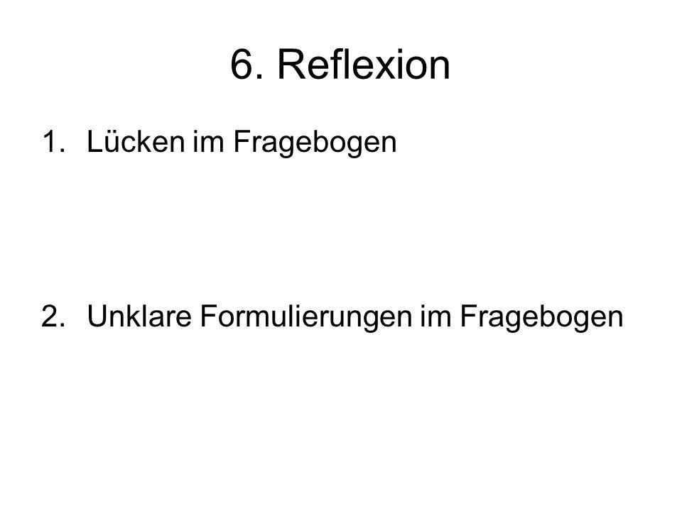 6. Reflexion 1.Lücken im Fragebogen 2.Unklare Formulierungen im Fragebogen