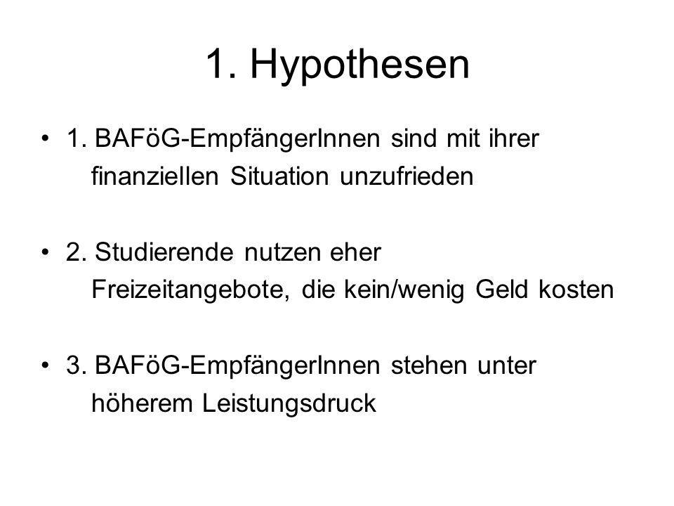 1. Hypothesen 1. BAFöG-EmpfängerInnen sind mit ihrer finanziellen Situation unzufrieden 2. Studierende nutzen eher Freizeitangebote, die kein/wenig Ge