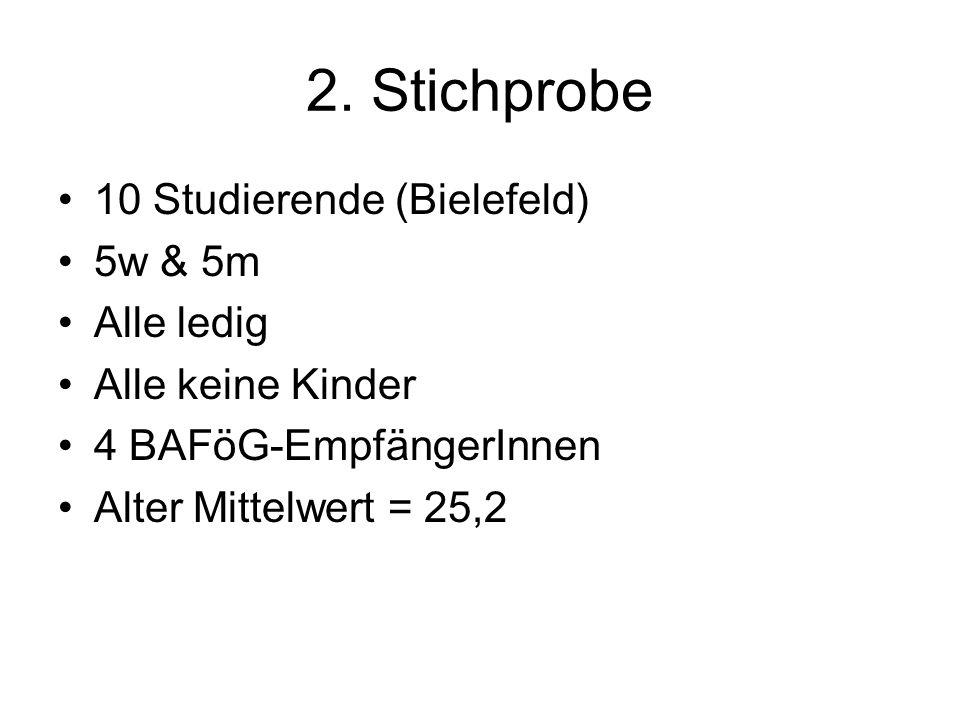 2. Stichprobe 10 Studierende (Bielefeld) 5w & 5m Alle ledig Alle keine Kinder 4 BAFöG-EmpfängerInnen Alter Mittelwert = 25,2