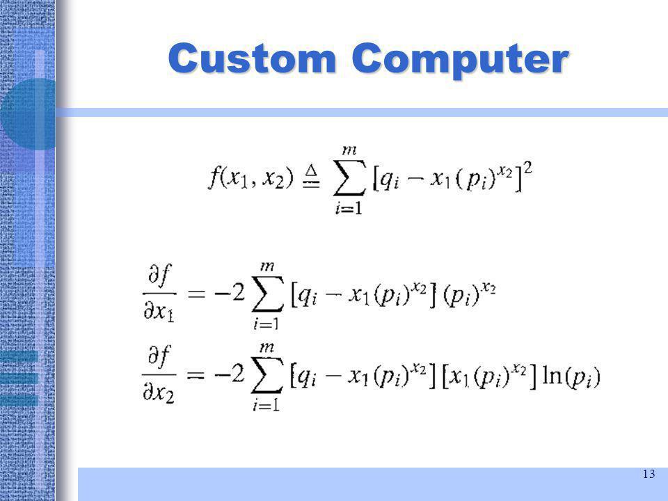 13 Custom Computer