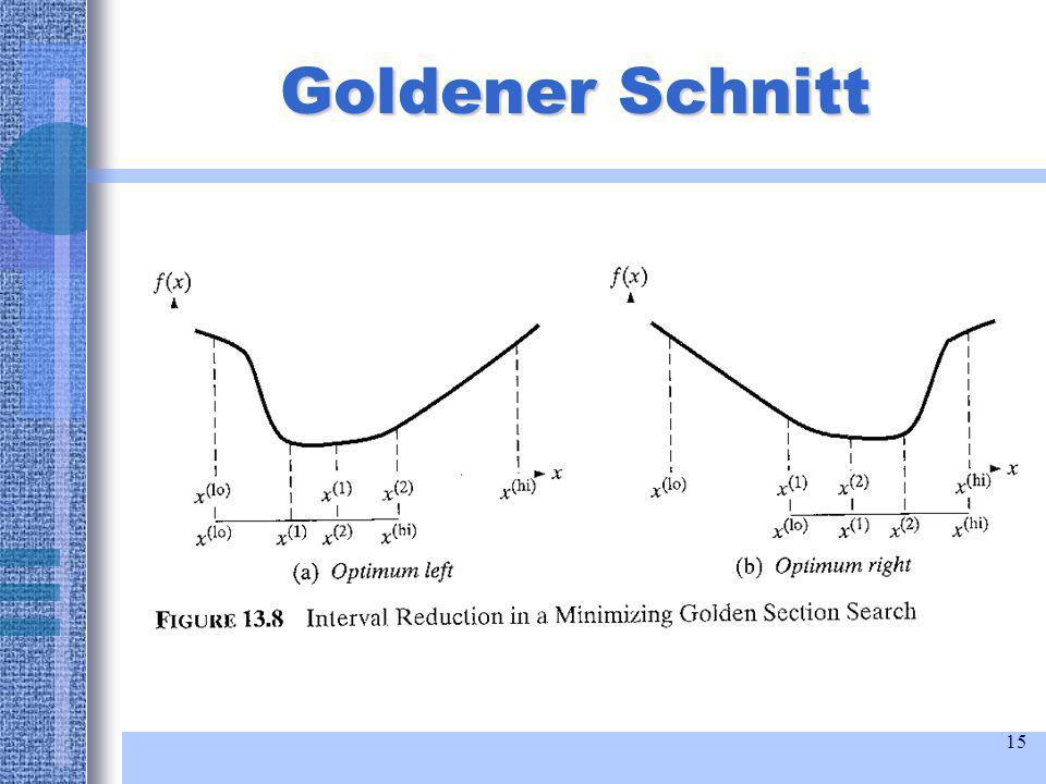 15 Goldener Schnitt