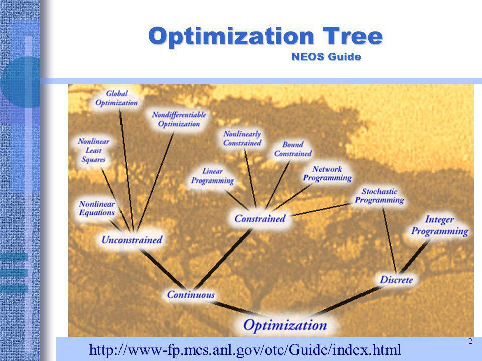 2 Optimization Tree NEOS Guide http://www-fp.mcs.anl.gov/otc/Guide/index.html