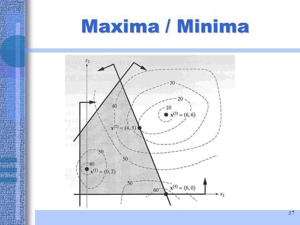 37 Maxima / Minima