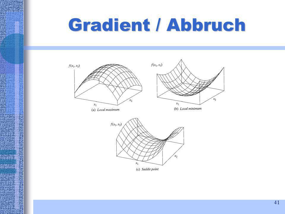 41 Gradient / Abbruch