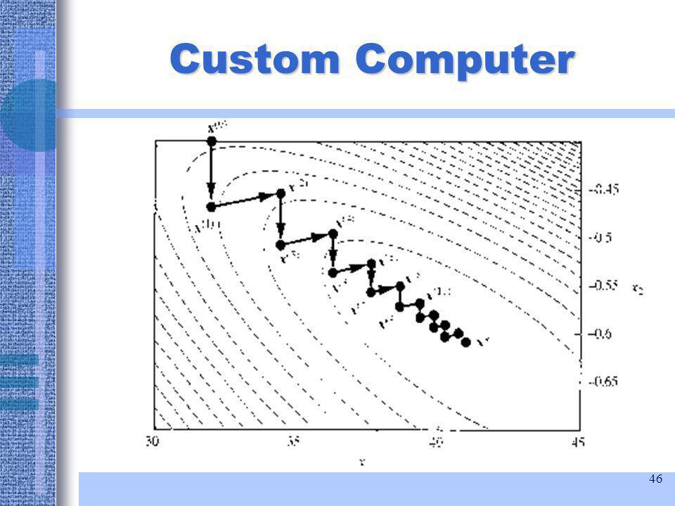 46 Custom Computer