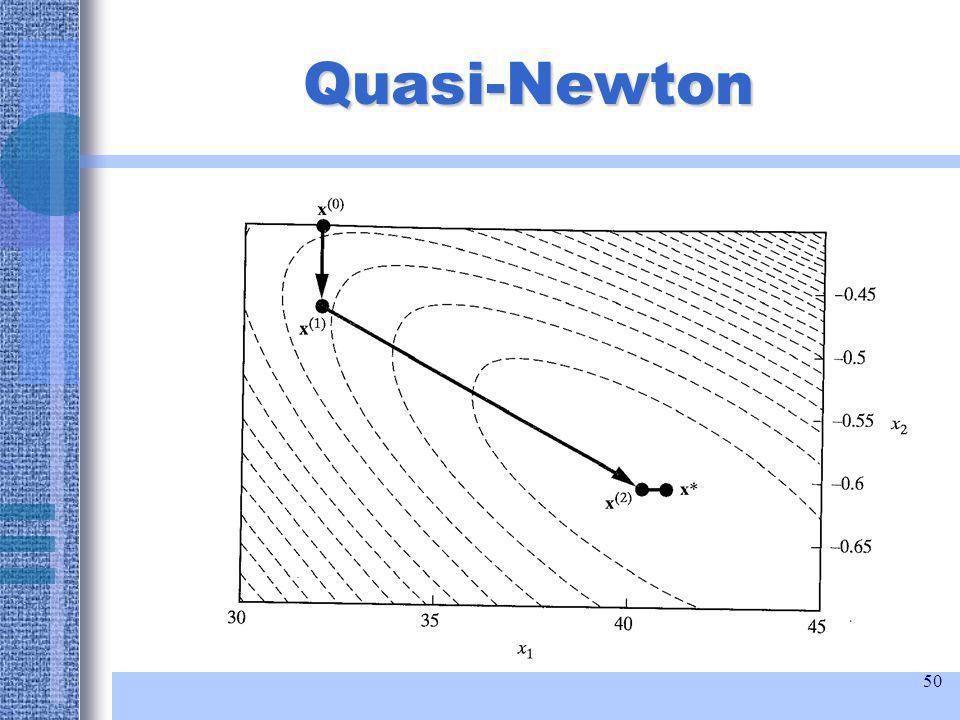 50 Quasi-Newton