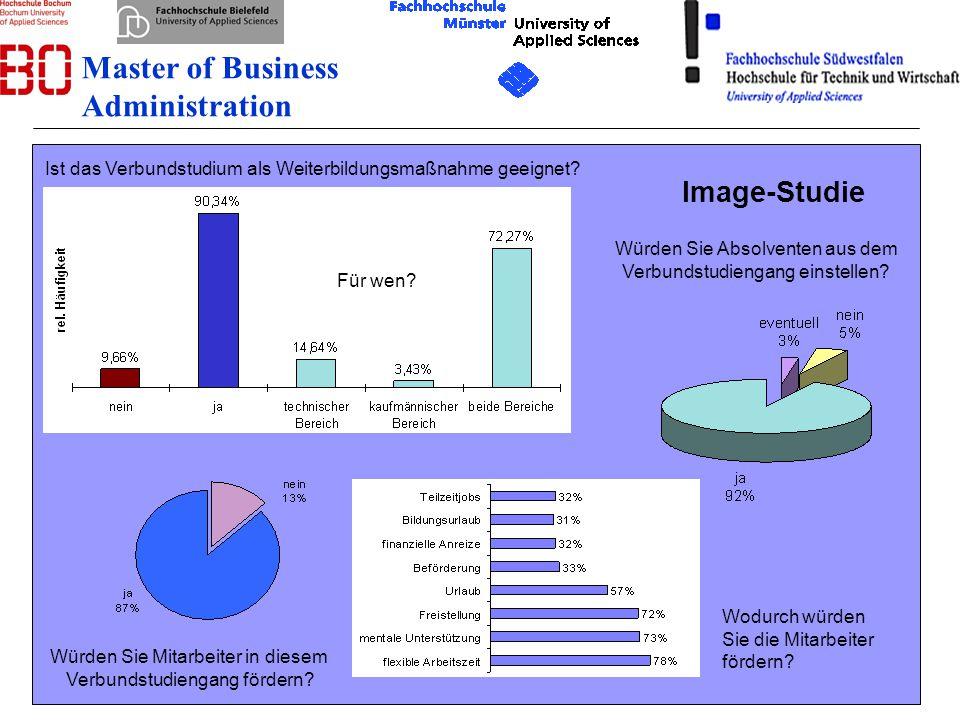23 20.01.2007 Image-Studie Ist das Verbundstudium als Weiterbildungsmaßnahme geeignet? Für wen? Würden Sie Mitarbeiter in diesem Verbundstudiengang fö