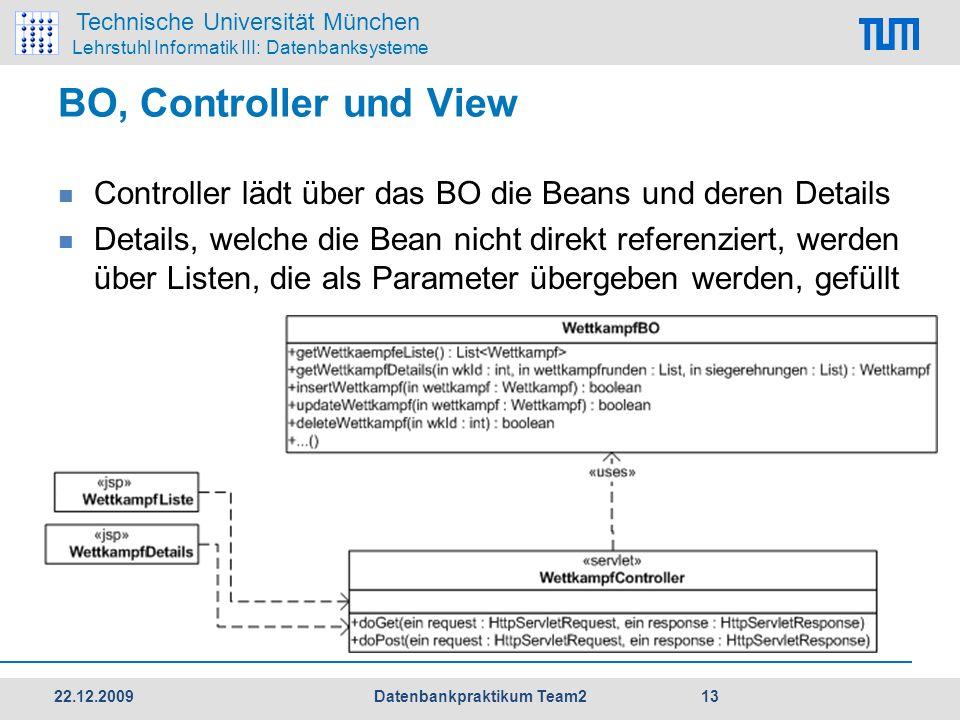 Technische Universität München Lehrstuhl Informatik III: Datenbanksysteme BO, Controller und View  Controller lädt über das BO die Beans und deren Details  Details, welche die Bean nicht direkt referenziert, werden über Listen, die als Parameter übergeben werden, gefüllt 22.12.2009 13 Datenbankpraktikum Team2