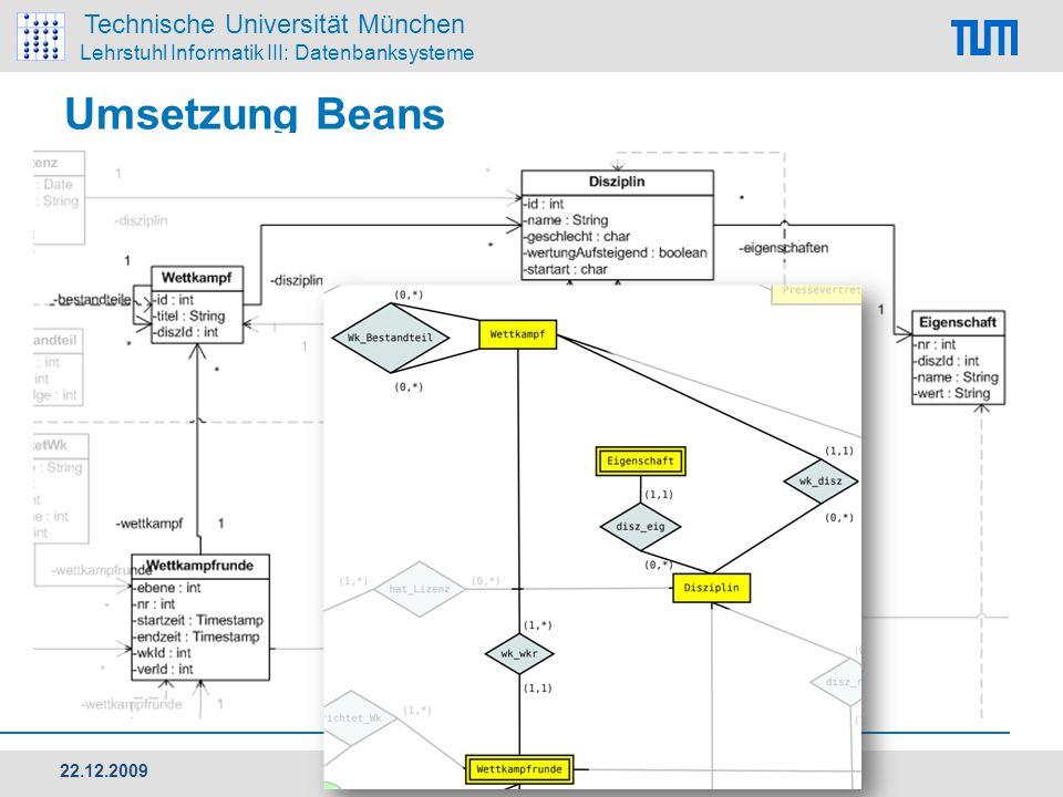 Technische Universität München Lehrstuhl Informatik III: Datenbanksysteme Umsetzung Beans  abc 22.12.2009 5 Datenbankpraktikum Team2
