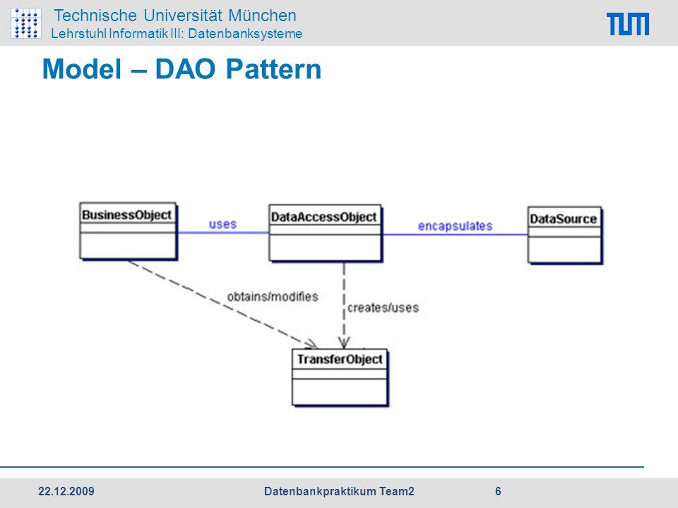 Technische Universität München Lehrstuhl Informatik III: Datenbanksysteme Model – DAO Pattern 22.12.2009 6 Datenbankpraktikum Team2