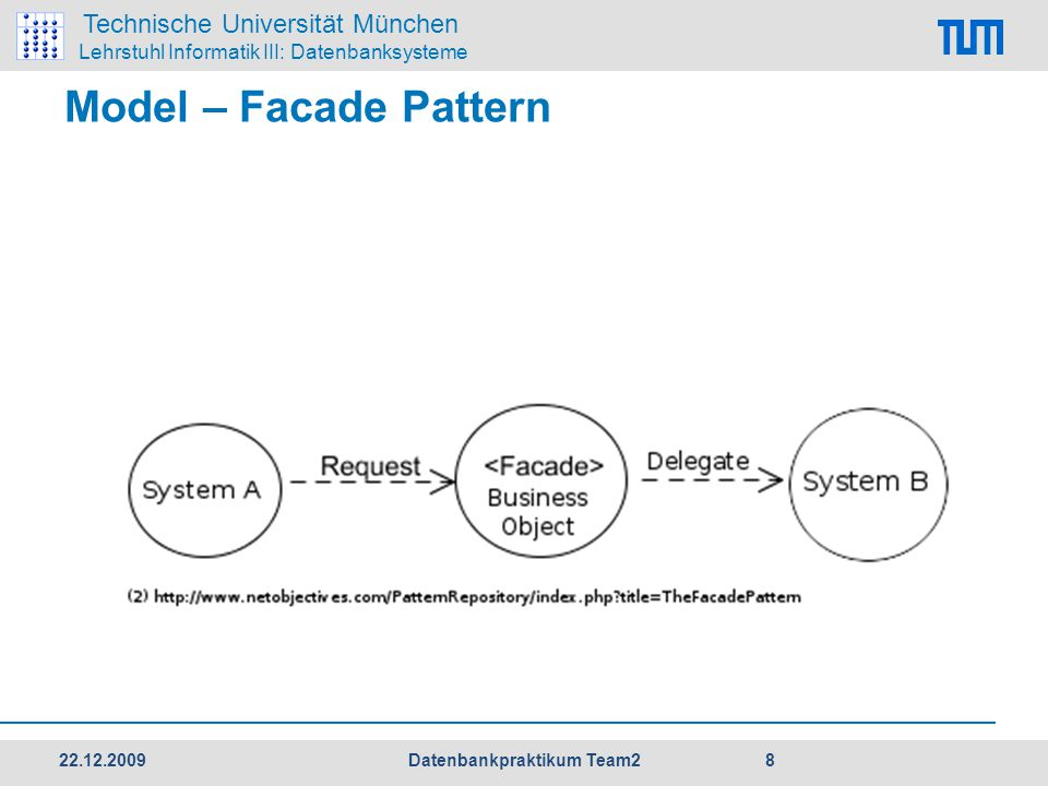 Technische Universität München Lehrstuhl Informatik III: Datenbanksysteme Model – Facade Pattern 22.12.2009 8 Datenbankpraktikum Team2