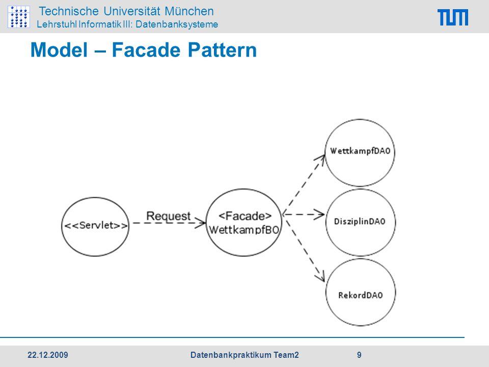 Technische Universität München Lehrstuhl Informatik III: Datenbanksysteme Model – Facade Pattern 22.12.2009 9 Datenbankpraktikum Team2