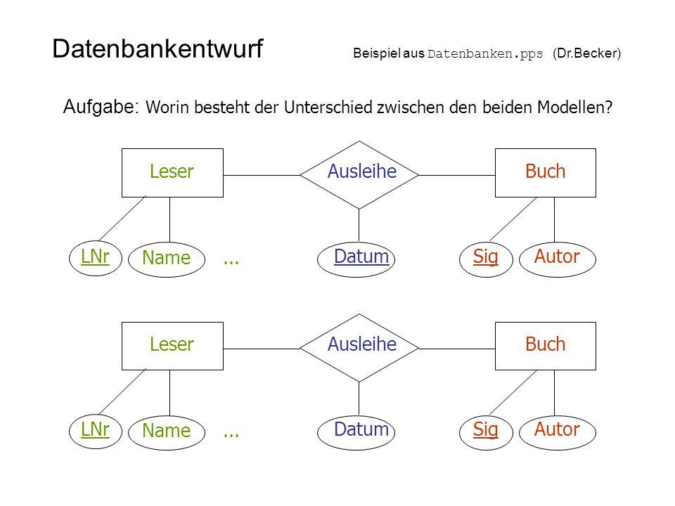 Datenbankentwurf Beispiel aus Datenbanken.pps (Dr.Becker) Aufgabe: Worin besteht der Unterschied zwischen den beiden Modellen? LNr LeserAusleiheBuch N
