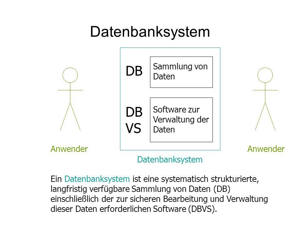 Datenbanksystem Anwender Datenbanksystem Ein Datenbanksystem ist eine systematisch strukturierte, langfristig verfügbare Sammlung von Daten (DB) einsc