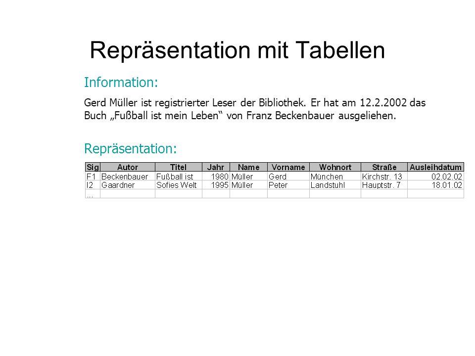 """Repräsentation mit Tabellen Information: Gerd Müller ist registrierter Leser der Bibliothek. Er hat am 12.2.2002 das Buch """"Fußball ist mein Leben"""" von"""