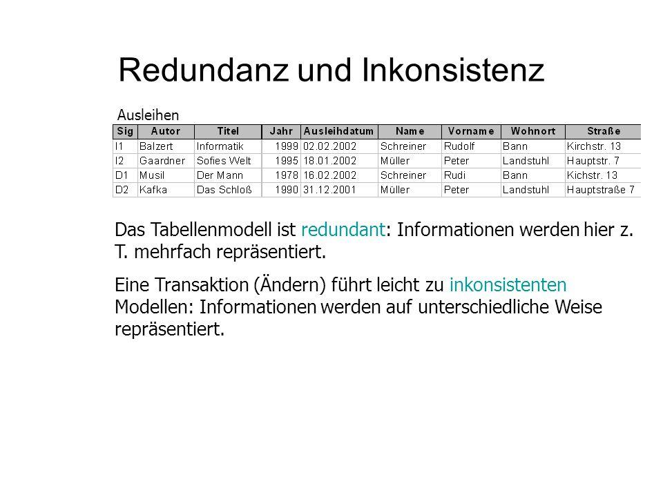Redundanz und Inkonsistenz Das Tabellenmodell ist redundant: Informationen werden hier z. T. mehrfach repräsentiert. Eine Transaktion (Ändern) führt l