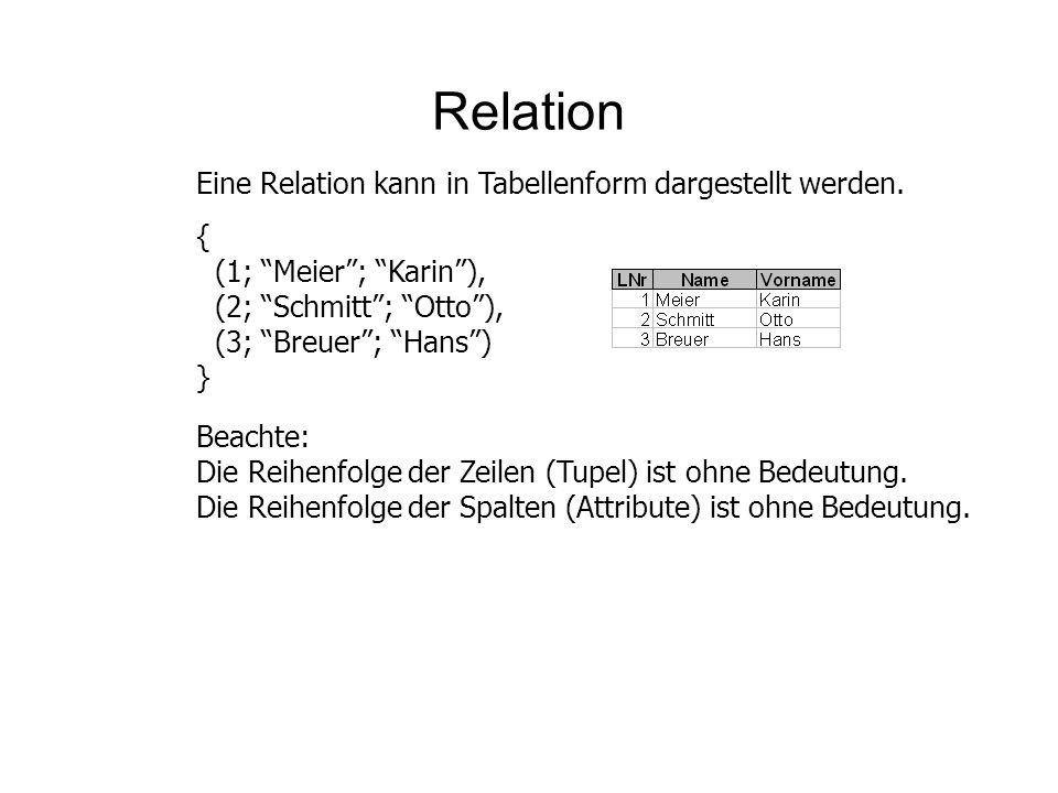 """Relation Eine Relation kann in Tabellenform dargestellt werden. { (1; """"Meier""""; """"Karin""""), (2; """"Schmitt""""; """"Otto""""), (3; """"Breuer""""; """"Hans"""") } Beachte: Die"""