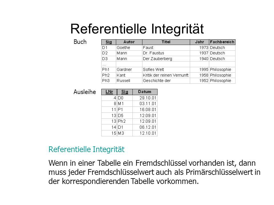Referentielle Integrität Buch Ausleihe Referentielle Integrität Wenn in einer Tabelle ein Fremdschlüssel vorhanden ist, dann muss jeder Fremdschlüssel