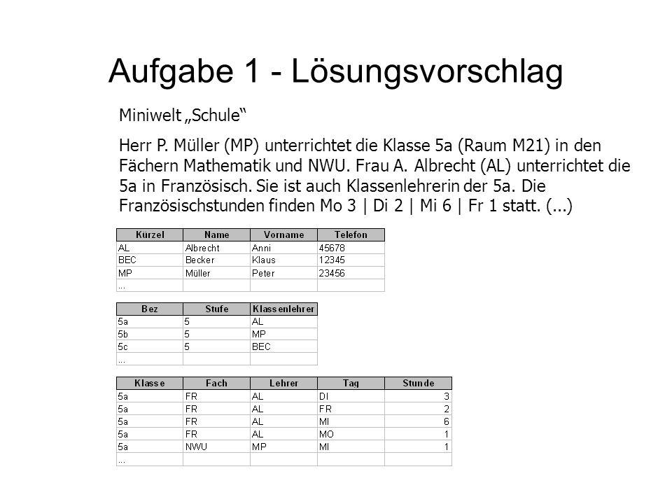 """Aufgabe 1 - Lösungsvorschlag Miniwelt """"Schule"""" Herr P. Müller (MP) unterrichtet die Klasse 5a (Raum M21) in den Fächern Mathematik und NWU. Frau A. Al"""