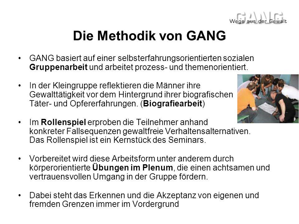 Die Methodik von GANG •GANG basiert auf einer selbsterfahrungsorientierten sozialen Gruppenarbeit und arbeitet prozess- und themenorientiert. •In der
