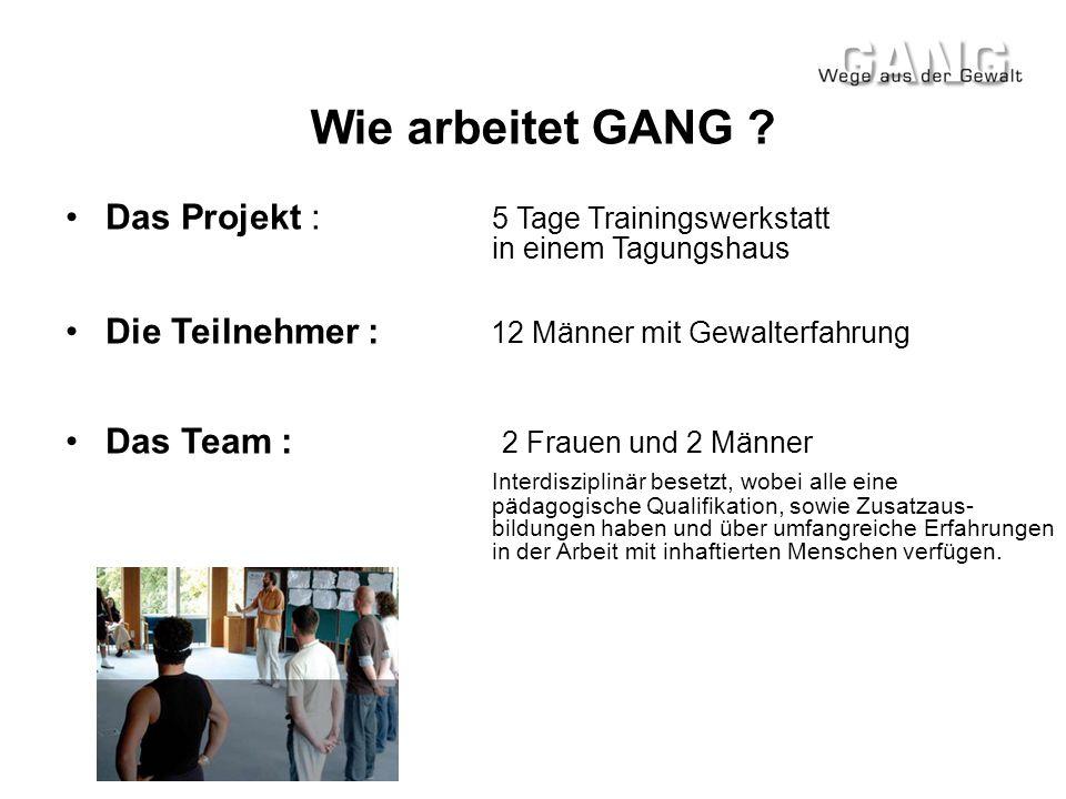 Wie arbeitet GANG ? •Das Projekt : 5 Tage Trainingswerkstatt in einem Tagungshaus •Die Teilnehmer : 12 Männer mit Gewalterfahrung •Das Team : 2 Frauen
