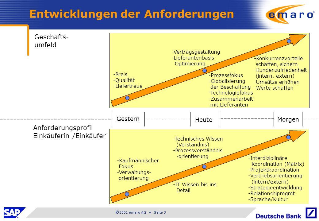  2001 emaro AG • Seite 3 Entwicklungen der Anforderungen Geschäfts- umfeld Anforderungsprofil Einkäuferin /Einkäufer Gestern Heute Morgen -Preis -Qua