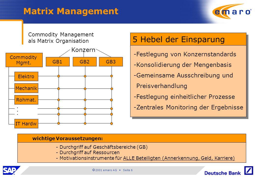  2001 emaro AG • Seite 6 Matrix Management Commodity Management als Matrix Organisation 5 Hebel der Einsparung -Festlegung von Konzernstandards -Kons