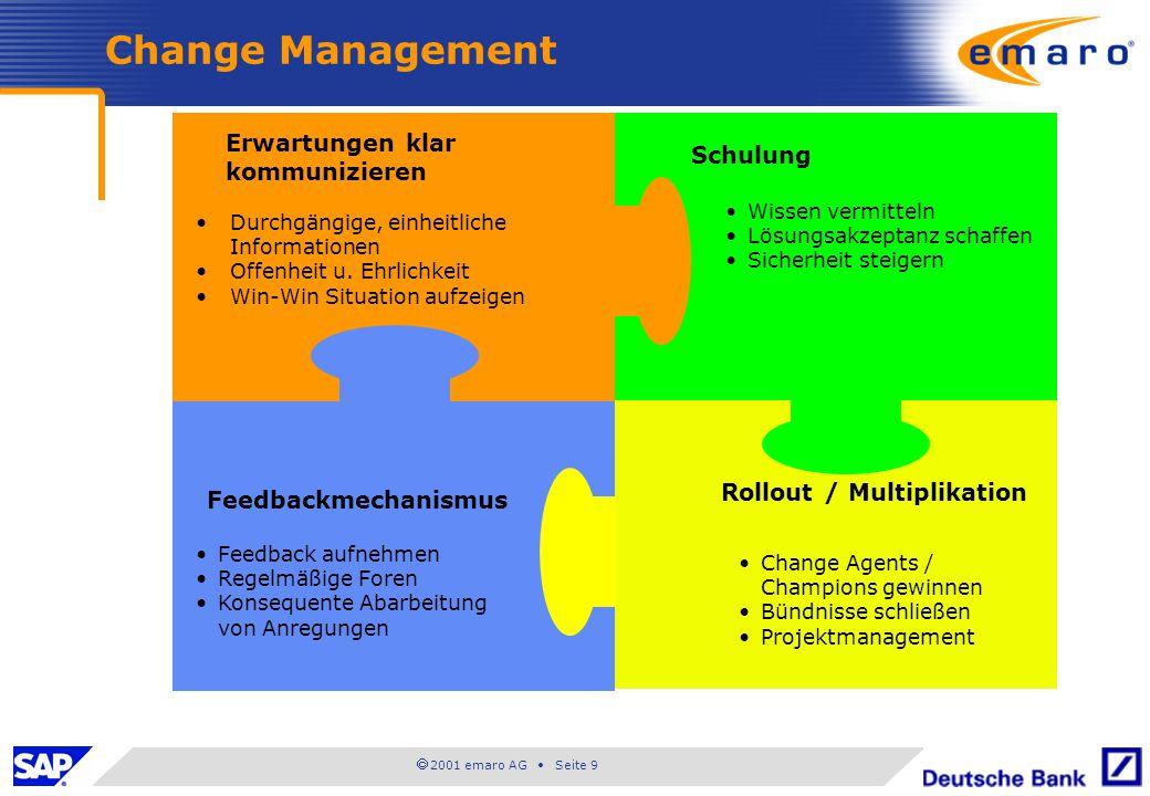  2001 emaro AG • Seite 9 Change Management Erwartungen klar kommunizieren •Durchgängige, einheitliche Informationen •Offenheit u. Ehrlichkeit •Win-Wi