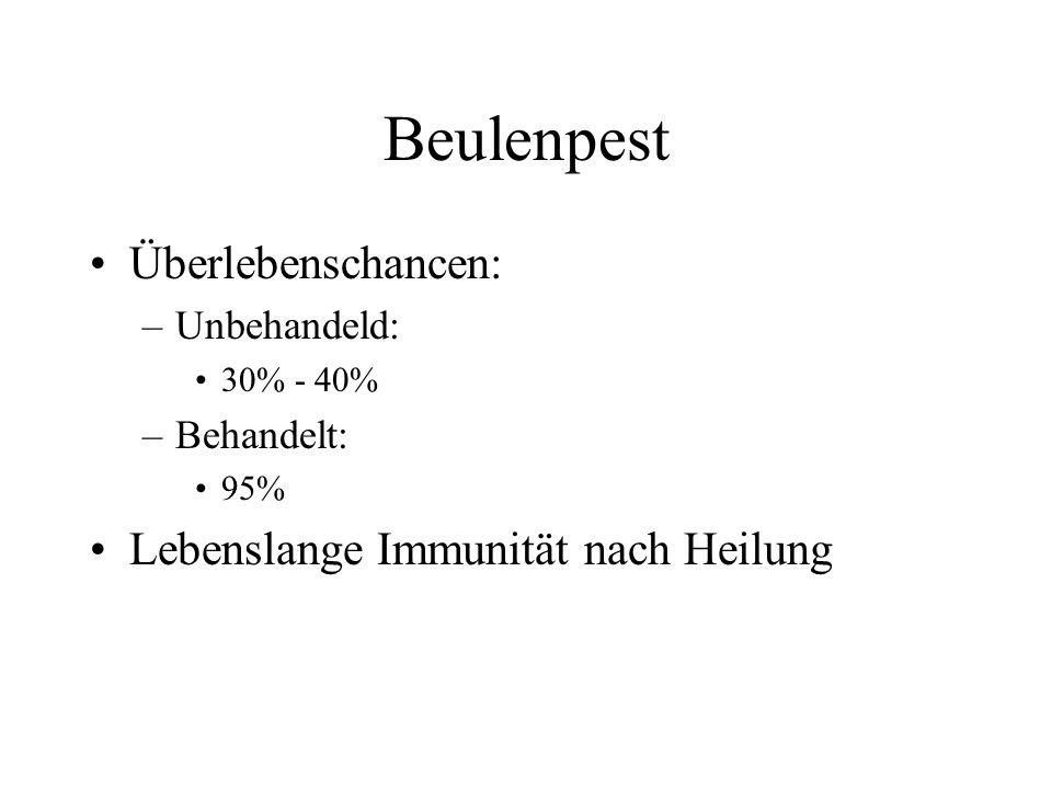 Beulenpest •Überlebenschancen: –Unbehandeld: •30% - 40% –Behandelt: •95% •Lebenslange Immunität nach Heilung