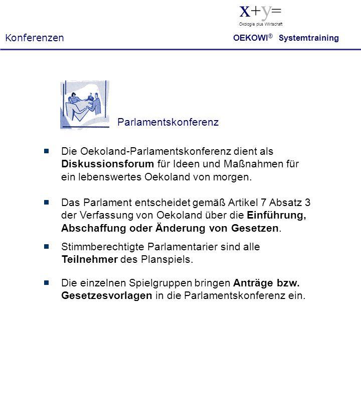 Konferenzen x + y = Ökologie plus Wirtschaft OEKOWI ® Systemtraining Parlamentskonferenz Die Oekoland-Parlamentskonferenz dient als Diskussionsforum f