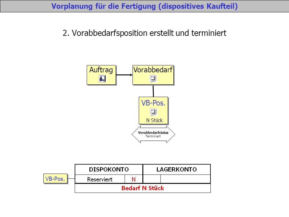 2. Vorabbedarfsposition erstellt und terminiert Vorplanung für die Fertigung (dispositives Kaufteil) Auftrag Vorabbedarf VB-Pos. N Stück VB-Pos. Vorab