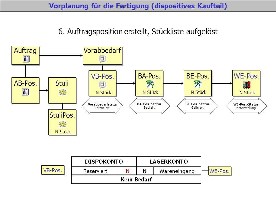 6. Auftragsposition erstellt, Stückliste aufgelöst Vorplanung für die Fertigung (dispositives Kaufteil) VB-Pos. WE-Pos. Auftrag Vorabbedarf VB-Pos. N