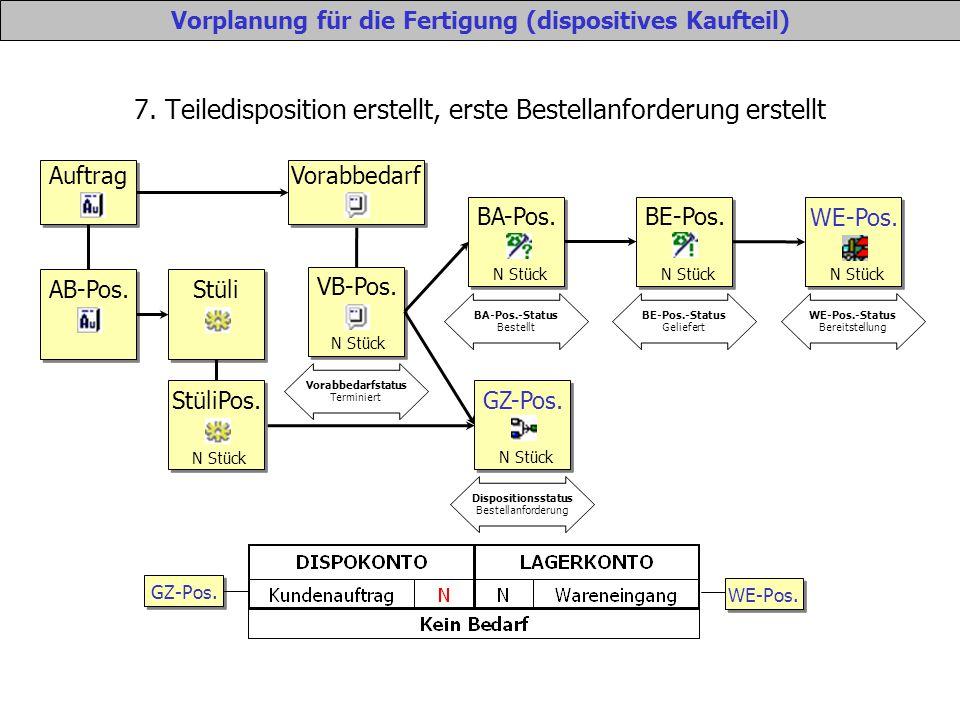 7. Teiledisposition erstellt, erste Bestellanforderung erstellt Vorplanung für die Fertigung (dispositives Kaufteil) GZ-Pos. WE-Pos. Auftrag Vorabbeda