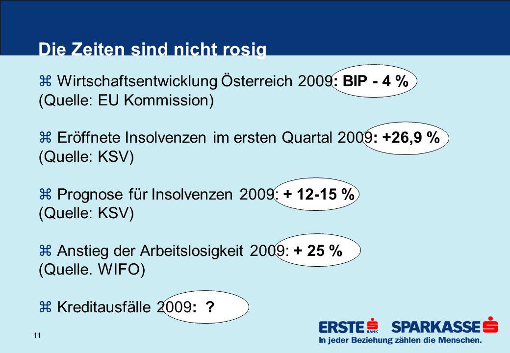 11 Die Zeiten sind nicht rosig z Wirtschaftsentwicklung Österreich 2009: BIP - 4 % (Quelle: EU Kommission) z Eröffnete Insolvenzen im ersten Quartal 2009: +26,9 % (Quelle: KSV) z Prognose für Insolvenzen 2009: + 12-15 % (Quelle: KSV) z Anstieg der Arbeitslosigkeit 2009: + 25 % (Quelle.