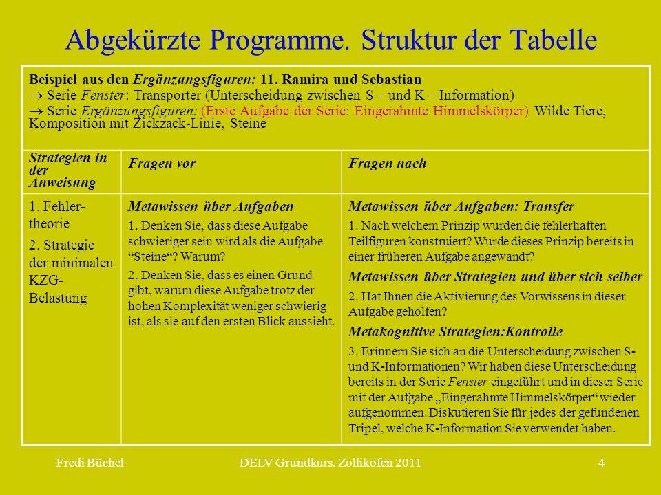 Fredi BüchelDELV Grundkurs. Zollikofen 20114 Abgekürzte Programme. Struktur der Tabelle Beispiel aus den Ergänzungsfiguren: 11. Ramira und Sebastian 