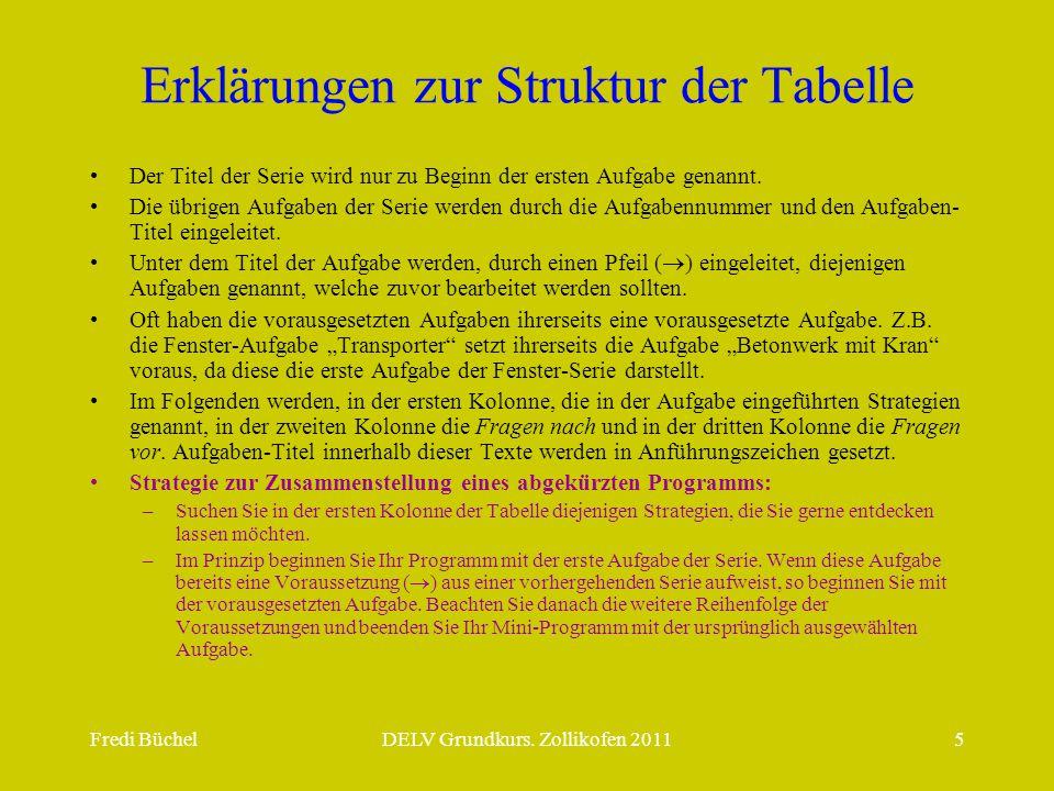 Fredi BüchelDELV Grundkurs. Zollikofen 20115 Erklärungen zur Struktur der Tabelle •Der Titel der Serie wird nur zu Beginn der ersten Aufgabe genannt.