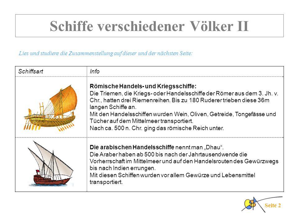 Schiffe verschiedener Völker II Lies und studiere die Zusammenstellung auf dieser und der nächsten Seite: Seite 2 SchiffsartInfo Römische Handels- und