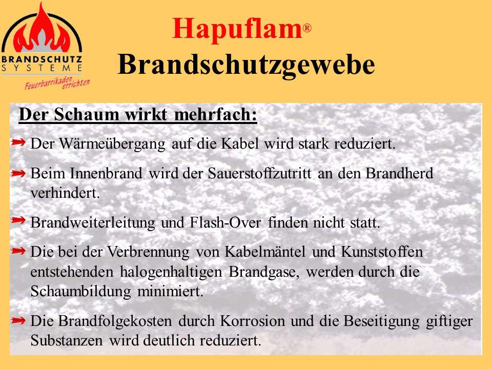 Reaktion: Hapuflam ® Brandschutzgewebe Im Brandfall oder bei Hitzeeinwirkung bildet sich ein stabiler, wärmedämmender, feinporiger Schaum. vorhernachh