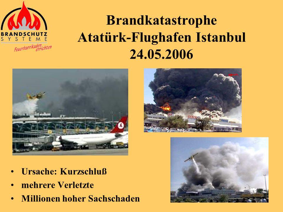 •Unbemerkter Schwelbrand •17 Tote, 88 Verletzte •Mindestens 20 Millionen Schaden und 155 Millionen Regressansprüche Brandkatastrophe im Düsseldorfer F