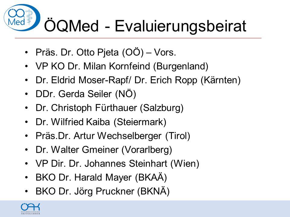 ÖQMed - Evaluierungsbeirat •Präs.Dr. Otto Pjeta (OÖ) – Vors.